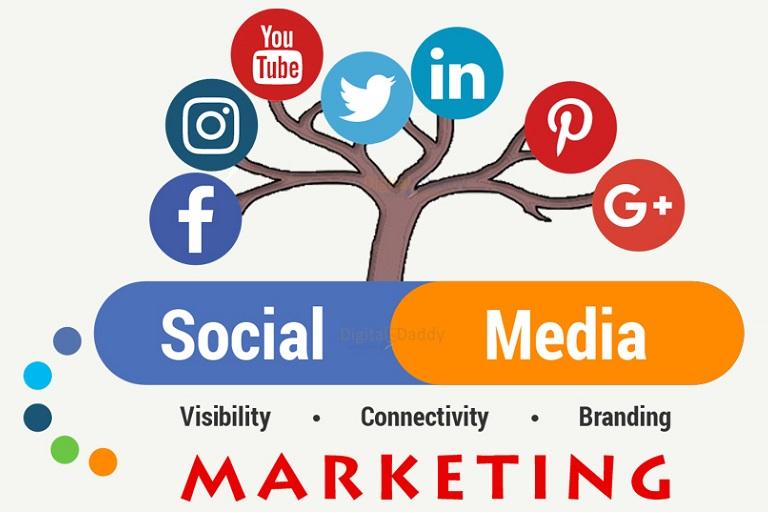 Social Media Marketing for Startup in India