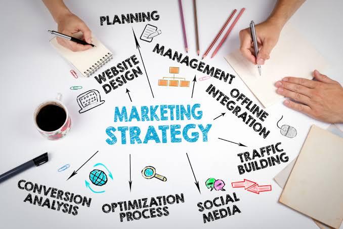 Result Oriented social Media Marketing