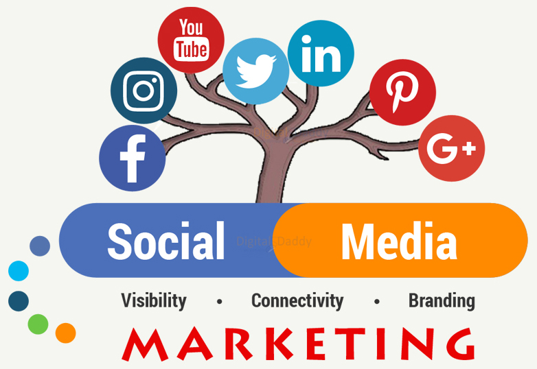 Social-Media-Marketing-Service.jpg