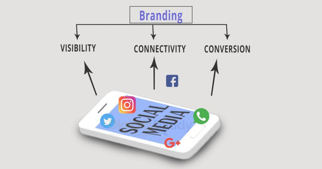 SOCIAL MEDIA MARKETING FOR STARTUP, ENTREPRENEUR & SMALL BUSINESS IN MUMBAI, GURGAON, DELHI INDIA