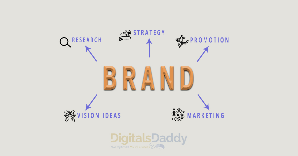 BRAND MANAGEMENT AGENCY INDIA